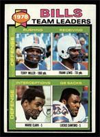 Bills Team Leaders [VG]