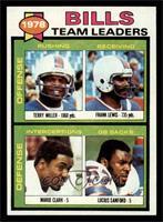 Bills Team Leaders [NM]