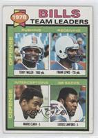Bills Team Leaders [GoodtoVG‑EX]