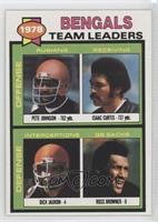 Bengals Leaders, Team Checklist (Pete Johnson, Isaac Curtis, Dick Jauron, Ross …
