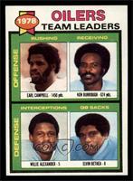 Checklist (Earl Campbell, Willie Anderson, Ken Burrough, Elvin Bethea) [NM]