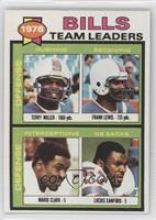 Bills Team Leaders