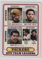Green Bay Packers (Terdell Middleton, James Lofton, Johnnie Gray, Robert Barber…