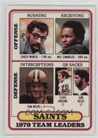 New Orleans Saints (Chuck Muncie, Wes Chandler, Tom Myers, Elois Grooms, Don Re…