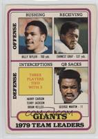 New York Giants (Billy Taylor, Earnest Gray, Harry Carson, Terry Jackson, Brian…
