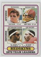 John Riggins, Dave Butz, Joe Lavender, Coy Bacon