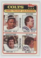 Colts 1980 Team Leaders (Curtis Dickey, Roger Carr, Bruce Laird, Mike Barnes)
