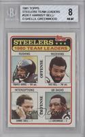 Pittsburgh Steelers Team Leaders [BGS8]
