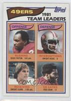 Ricky Patton, Dwight Hicks, Dwight Clark, Fred Dean