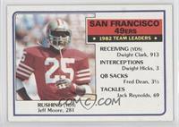 San Francisco 49ers 1982 Team Leaders (Jeff Moore)