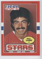 Mick Luckhurst