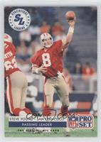 Statistical Leaders - Steve Young