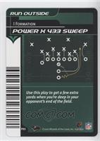 Power X 433 Sweep