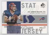 Jim Kelly /237