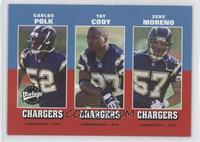 Carlos Polk, Tay Cody, Zeke Moreno