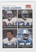 Joey Harrington, Bill Schroeder, James Stewart, Kalimba Edwards