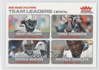 Ricky Williams, Chris Chambers, Patrick Surtain, Adewale Ogunleye /150