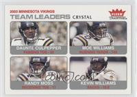 Daunte Culpepper, Moe Williams, Randy Moss, Kevin Williams /150