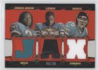 Marcedes Lewis, Matt Jones, Maurice Jones-Drew /36
