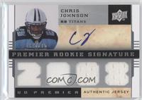 Chris Johnson /275