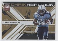 Chris Johnson /899