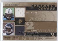 Chris Johnson, Steve Slaton /99