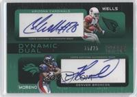 Chris Wells, Knowshon Moreno /25
