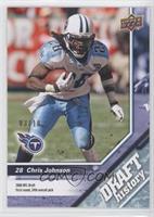 Chris Johnson /10