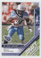 Chris Johnson /350