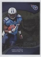 Chris Johnson /125