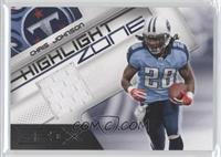 Chris Johnson /200