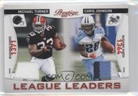 Chris Johnson, Michael Turner /50