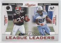 Chris Johnson, Michael Turner