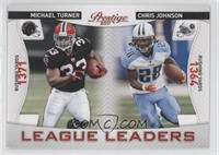Chris Johnson, Michael Turner