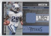 Chris Johnson /299