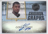 Quinton Coples /99