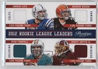 Robert Griffin III, Andrew Luck, Brandon Weeden, Ryan Tannehill /299