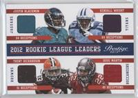 Doug Martin, Kendall Wright, Trent Richardson, Justin Blackmon /299