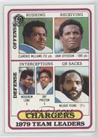 Clarence Williams, John Jefferson, Woodrow Lowe, Ray Preston, Wilbur Young