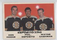 Ken Hodge, Phil Esposito