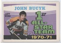 John Bucyk