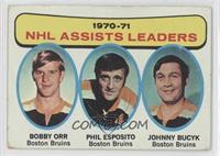 NHL Assists Leaders (Bobby Orr, Phil Esposito, John Bucyk) [Good to V…