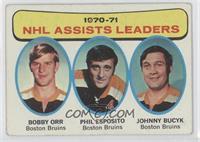 NHL Assists Leaders (Bobby Orr, Phil Esposito, John Bucyk) [GoodtoV…