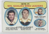 Tony Esposito, Ed Johnston, Gerry Cheevers, Ed Giacomin