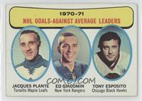 Jacques Plante, Ed Giacomin, Tony Esposito [Good to VG‑EX]