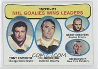 Tony Esposito, Ed Johnston, Gerry Cheevers, Ed Giacomin [Altered]