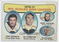 Tony Esposito, Ed Johnston, Gerry Cheevers, Ed Giacomin [PoortoFair]