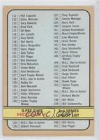 2nd Series Checklist