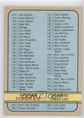 1972-73 O-Pee-Chee #190 - Checklist