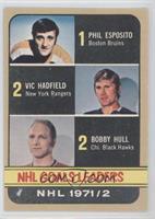 Phil Esposito, Vic Hadfield, Bobby Hull